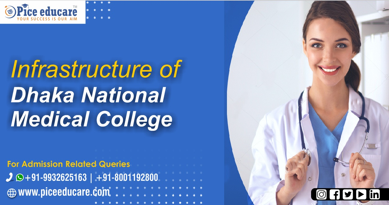 Infrastructure of Dhaka National Medical College